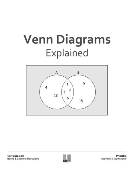 venn diagrams explained